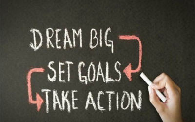 Per avere successo…….ho un piano!